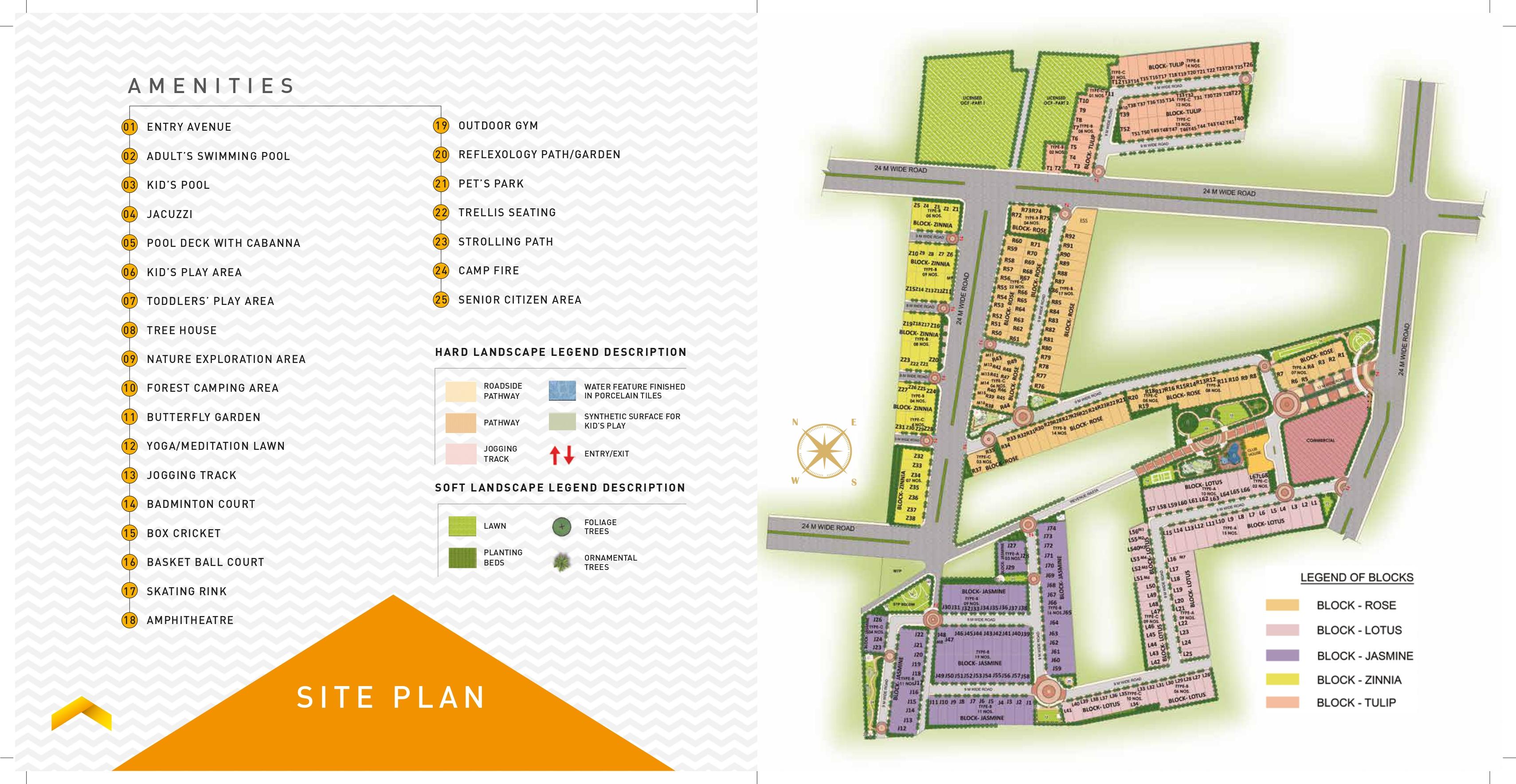 Signature Global City Layout Plan